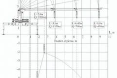 Двина-3200 чертеж ГВХ